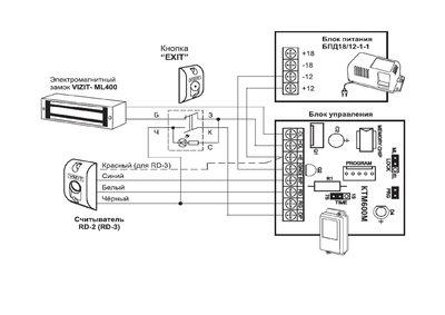 Vizit Doorphones Amp Video Doorphones Access Control Systems