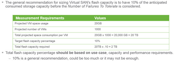 VSAN sizing VMware Virtual SAN (VSAN) 1.0 GA   FAQ, Pricing and Design Options