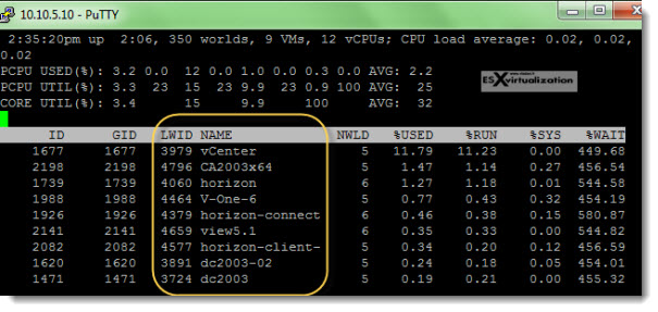 How to kill unresponsive VM in VMware ESXi 5