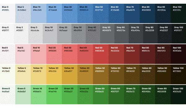Bảng màu đầy đủ trong bản update WordPress 5.7