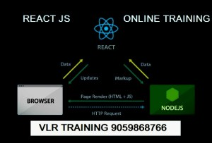 REACTJS ONLINE TRAINING