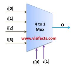 4to1 Mux