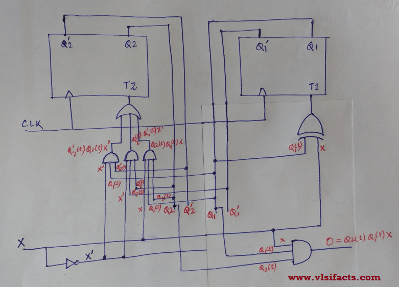 Circuit Design of a Sequence Detector – VLSIFacts