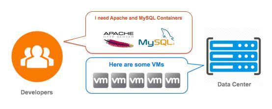 VMwareDevOPS