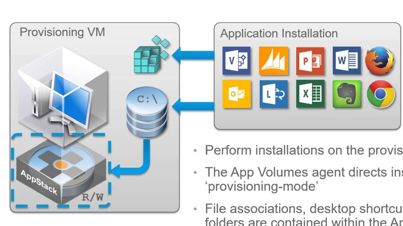 Vmwareguruz take your vdi or published app environment to the next vmware app volumes provides faster application delivery and unified management app volumes is a portfolio of application and user management solutions for ccuart Choice Image
