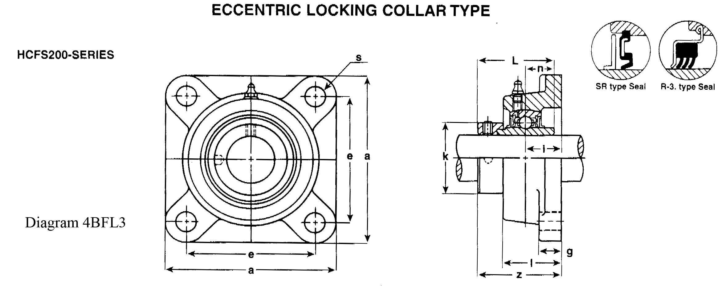 Insert Ball Bearings Mounted Units