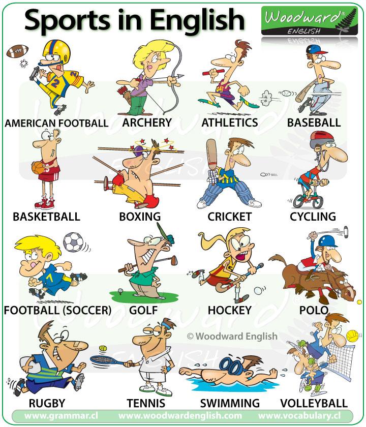 Sports English Vocabulary Play Do Or Go Sport
