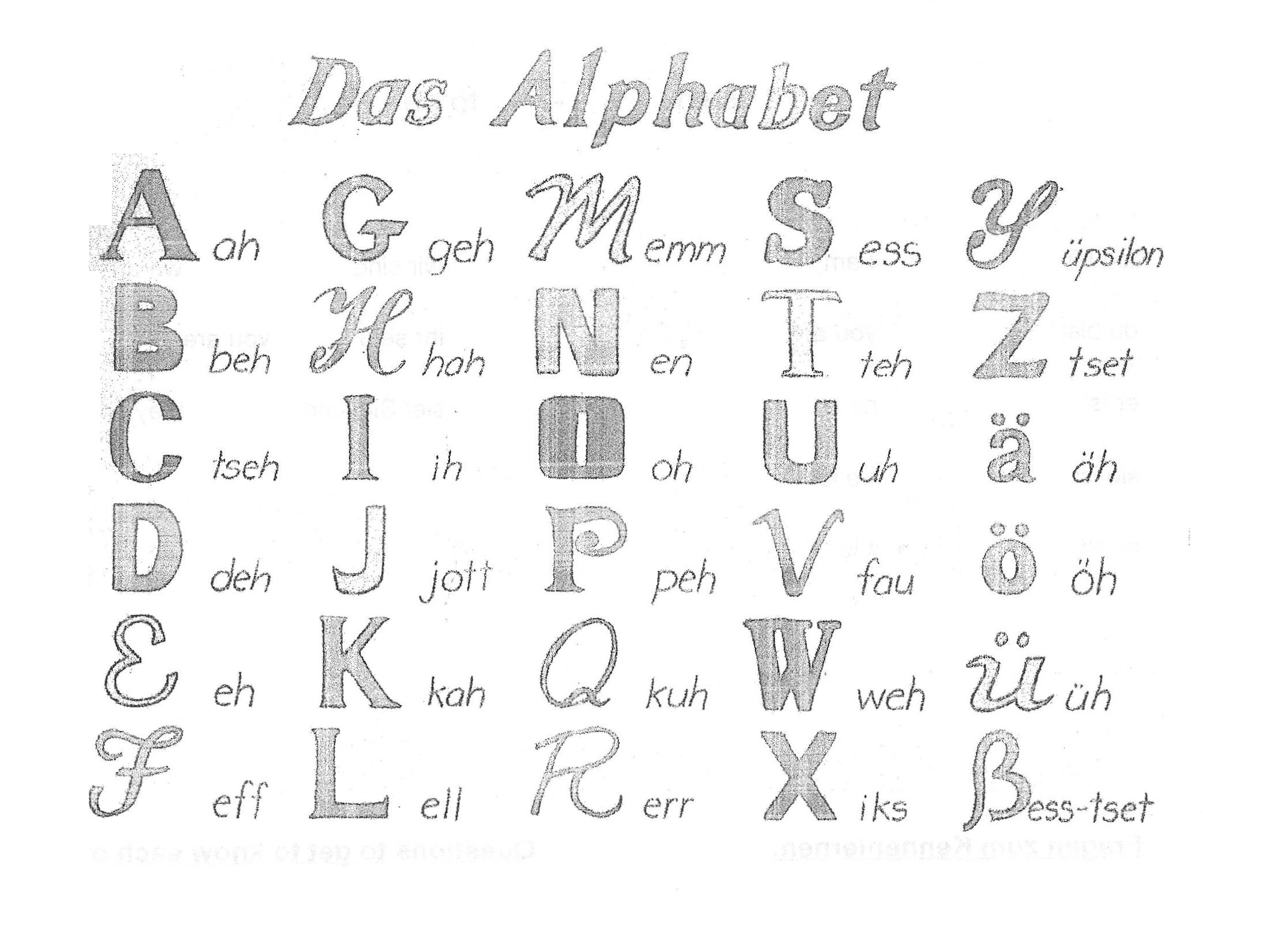 Old German Alphabet Characters