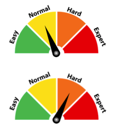 normal and hard rating system