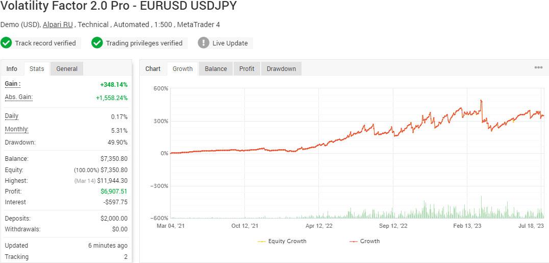 Volatility Factor 2.0 Pro - EURUSD && USDJPY
