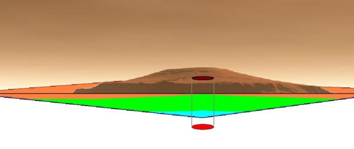Mars Olympus Mons Evolution