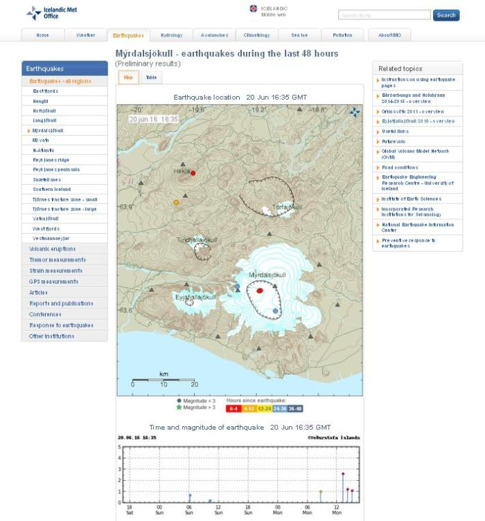 IMO page for the Myrdalsjökull area June 20th, 2016. Note earthquake at Hekla, a M 1.1 at 9.6 km depth (IMO)