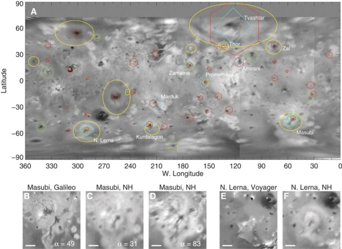 A New Horizons map of Io. The hexagons show volcanic hotspots and diamonds are active plumes. The panels at the bottom show conmparisons with older Voyager and Galileo images. The bars at the bottom are 200 km long. http://science.sciencemag.org/content/318/5848/240