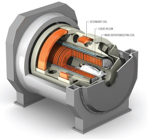 The MRI. Source: phys.org