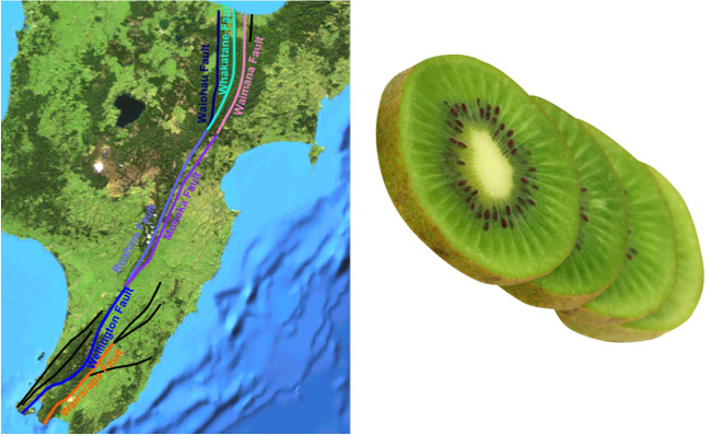 North Island Fault System, and a stacked fault model