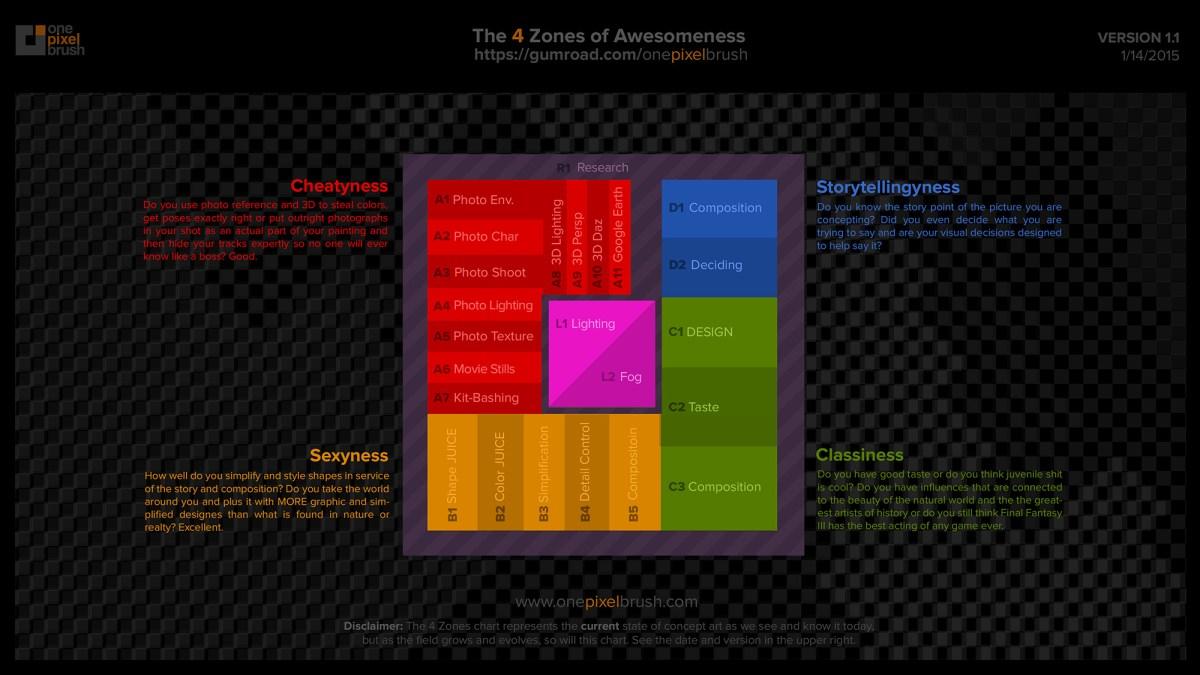 Shaddy-Safadi---4-Zones-of-Awesomeness-
