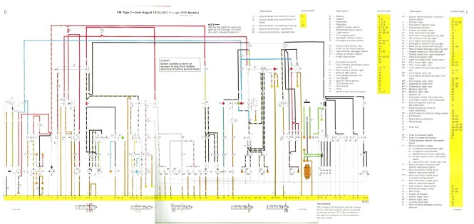 1972 volkswagen super beetle wiring diagram wiring diagram 1972 volkswagen super beetle wiring image about