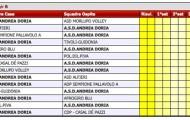 Calendario Under 16 Maschile 2011-2012