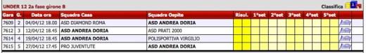 Torneo Under 12 Maschile 2a Fase Girone B