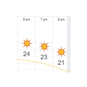 Friday June 7th weather looks GREAT :-)