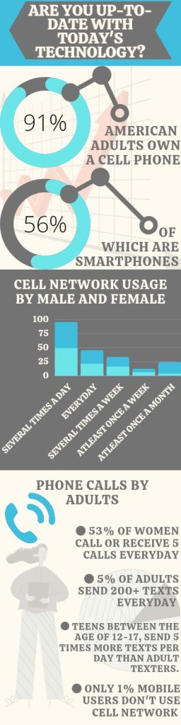 Cellular Network and Data
