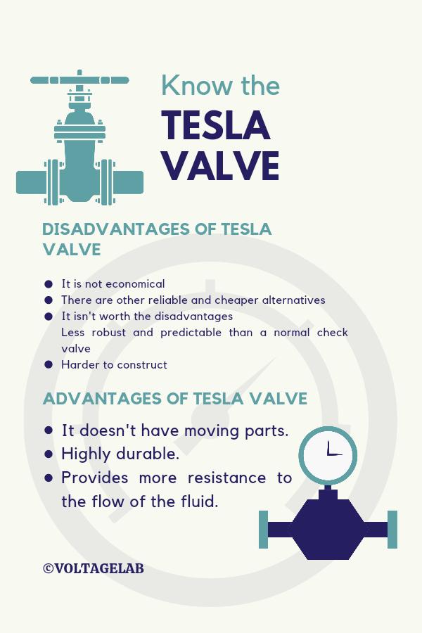 what is a tesla valve- Advantages and Disadvantages