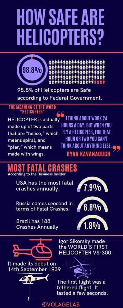 how do pilots control a helicopter- How safe are helicopters