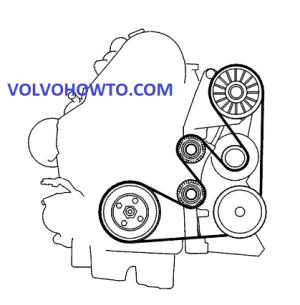 Volvo S60, S80, V70, XC70, XC90 – 2001 to 2006 – D5, 24D