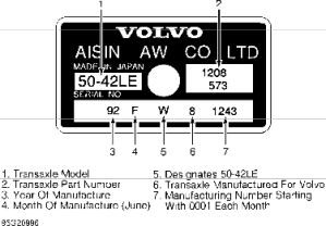 Volvo 850 automatic transmission diagnosis & wiring diagram