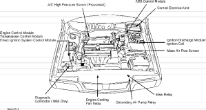 VOLVO 940 WAGON 1993 OVERDRIVE FUSE DIAGRAM  Auto Electrical Wiring Diagram