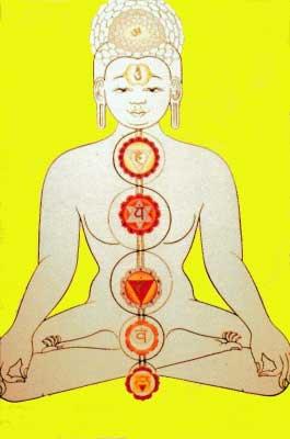 Las siete Iglesias- Chacra, kundalini, Gran Arcano, Magia Sexual, Cuerpo Astral, Alma