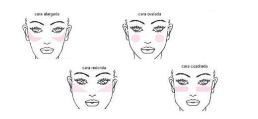 blush forma del rostro