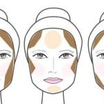 Contour según la forma de tu rostro