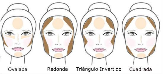 formas del rostro contour vorana blog