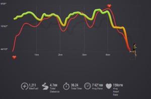 run 2014-03-10