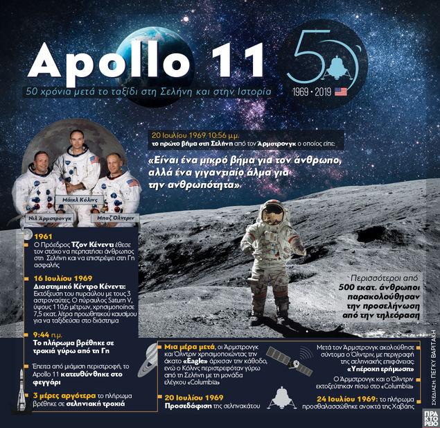 Apollo11d