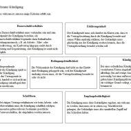 Mustervertrag Vorlagen Vorlagen Anleitungen Und Tipps Für Verträge