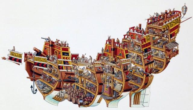 Interior de uma nau