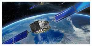 Galileo le GPS Européen