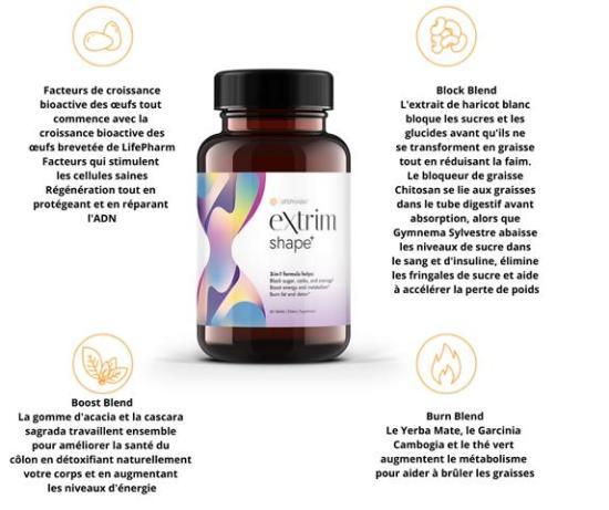 EXTrim-Shape-ingredients-LPGN-LifePharm-Jean-Marc-Fraiche-VousEtesUnique.com