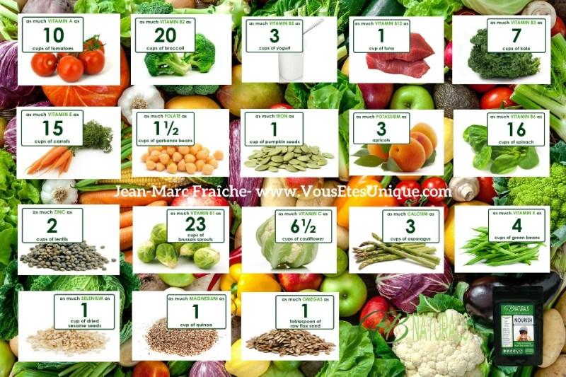 NOURICH-HB-Naturals-Fruits-Legumes-Jean-Marc-Fraiche-www.VousEtessUnique-960.com