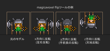 magicavoxel flipツールの例