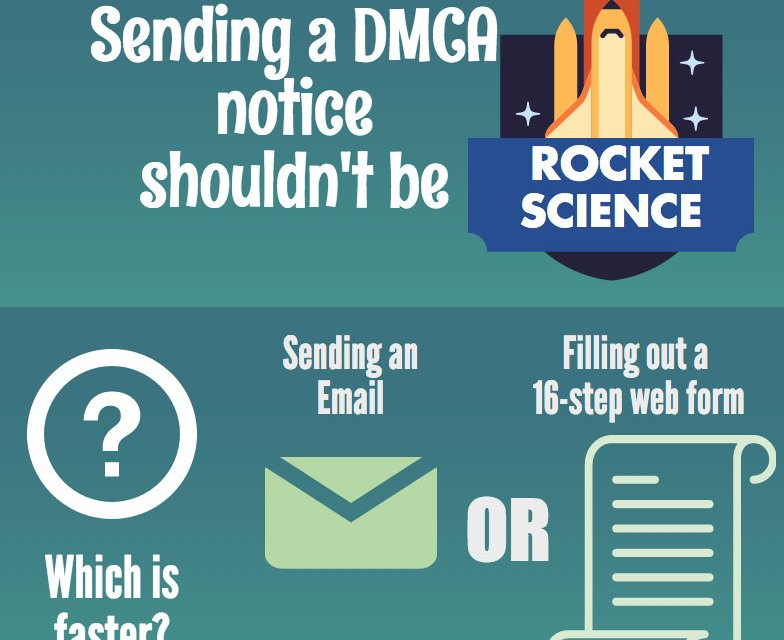 Google really, really doesn't like you to send DMCA requests via email