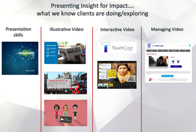 Presenting insight with impact requires presentation skills, illustrative video, interactive video, management video.