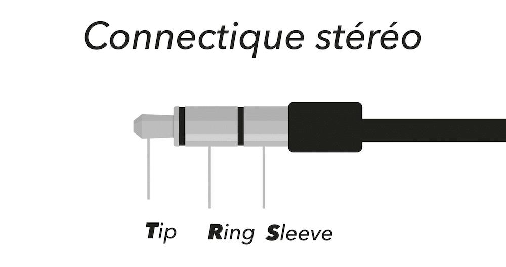 Câble TRS : Tip Ring Sleeve