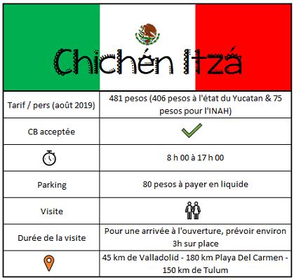 Informations utiles pour visiter Chichén Itzá dans le Yucatán
