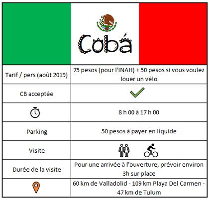 Informations utiles pour visiter Cobá dans le Yucatán