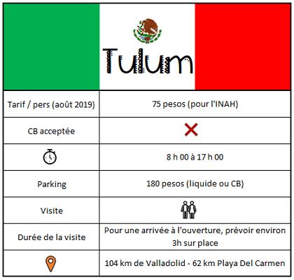 Informations utiles pour visiter Tulum dans le Yucatán