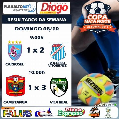 Copa Mata Norte de Futsal: Em Carpina, Atlético Vitoriense e Vila Real vencem confrontos