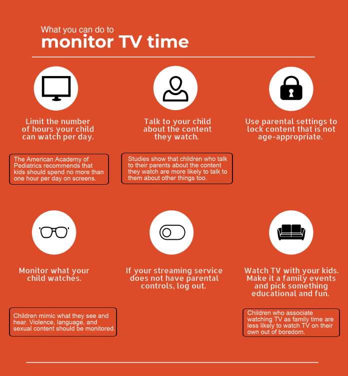 Monitor TV time infographic